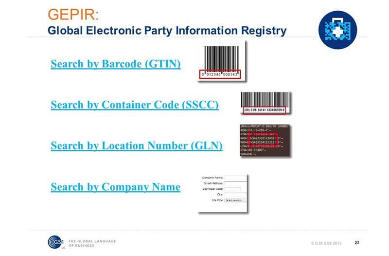 GEPIR là gì? ) là một dịch vụ duy nhất, dựa trên internet cho phép truy cập các thông tin liên lạc cơ bản đối với các công ty là thành viên của GS1.