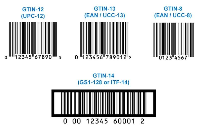 Tại sao việc mã hóa GTIN và số lô đợt thành mã vạch GS1–128 lại quan trọng?