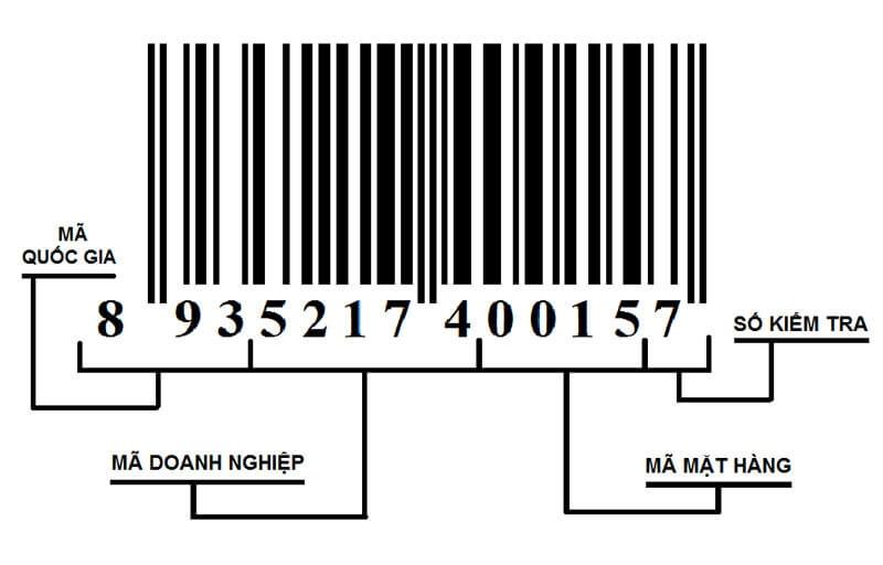 Cách đọc mã số mã vạch
